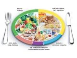 Белый Соболь - иконка «питание» в Волге